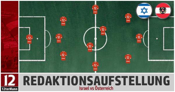 Israel vs Österreich – die 12terMann-Aufstellung