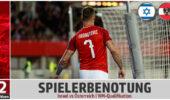Spielerbenotung: Inkonsequente Österreicher werden in Israel vorgeführt